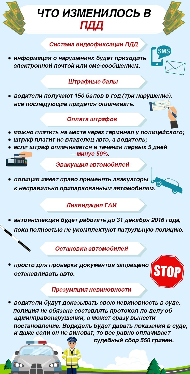 Новый закон о трех штрафах в год